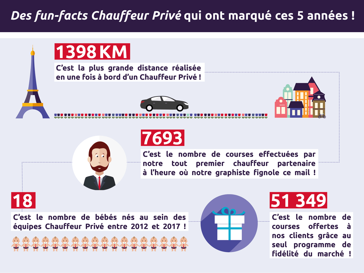 fun_facts_blog